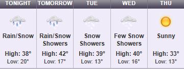 Flagstaff AZ forecast Dec 2011