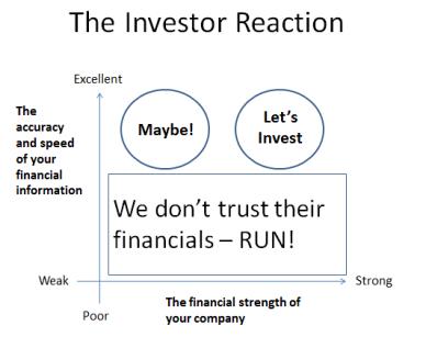 Investor3