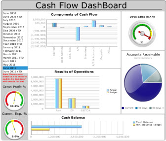 Cashflow-dashboard