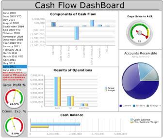 Cashflow-dashboard