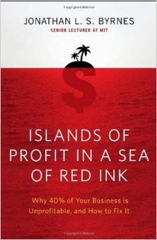 Islands-of-profit