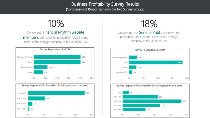 Survey-results-compare