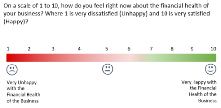 Happiness Rating small